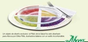 El plato de la salud