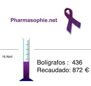 Bolis solidarios contra el cáncer