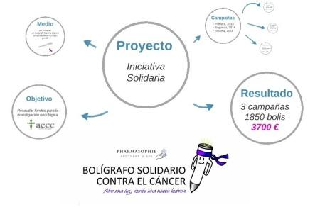 boligrafo solidario